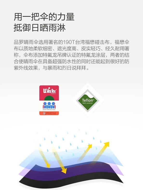xiaomi-umbrella-2-e1470292583950