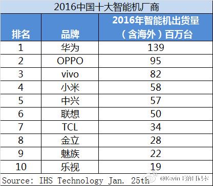 2016-Chinese-manufaturer-Shipments