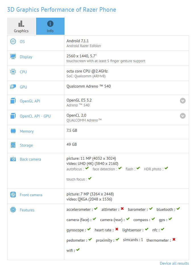 Screenshot-2017-10-12-GFXBench-Unified-cross-platform-3D-graphics-benchmark-database
